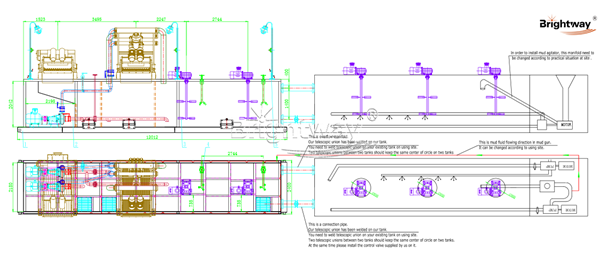 600GPM solids control system design